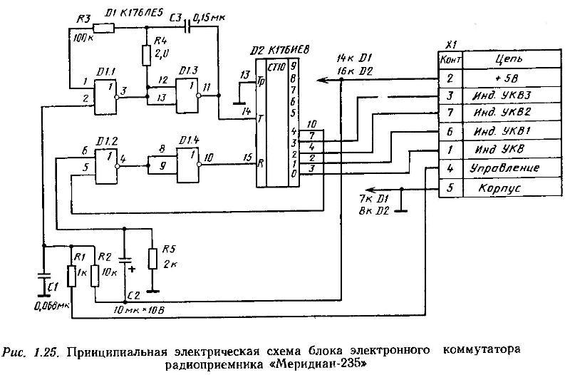 меридиан 210 схема