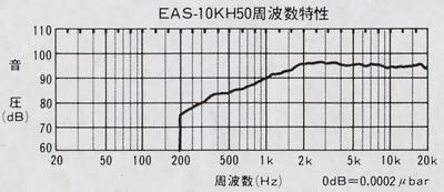 eas-10kh50(2)1.JPG